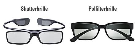 Shutterbrille vs. Polfilterbrille