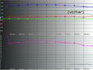 LG 47LW650S RGB Niveau (vorher)