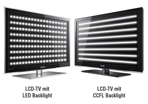 LCD oder LED